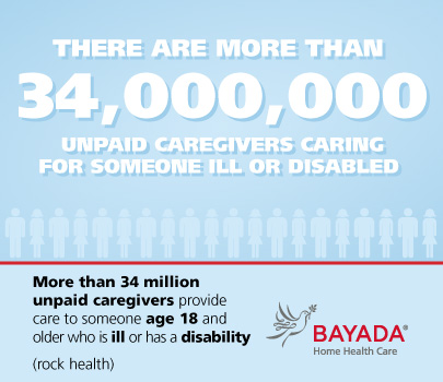 34 million unpaid caregivers provide care to someone who is ill or disabled