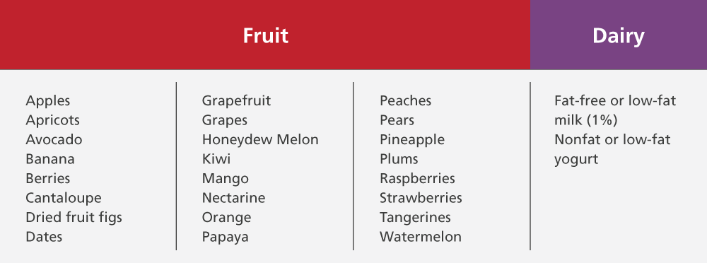 Fruit-Dairy.png