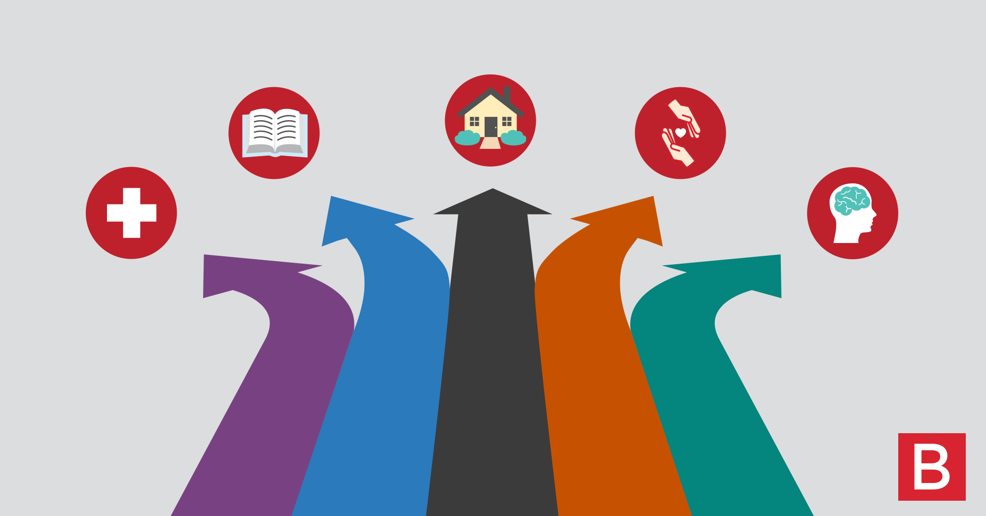 Which Career Path Fits Your Personality as an RN?